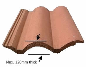 VELUX EDW CK02 0000 Tile Flashing 55x78cm