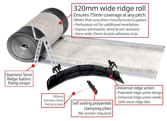 Cromar PRORidge Universal Ridge Kit - 5m